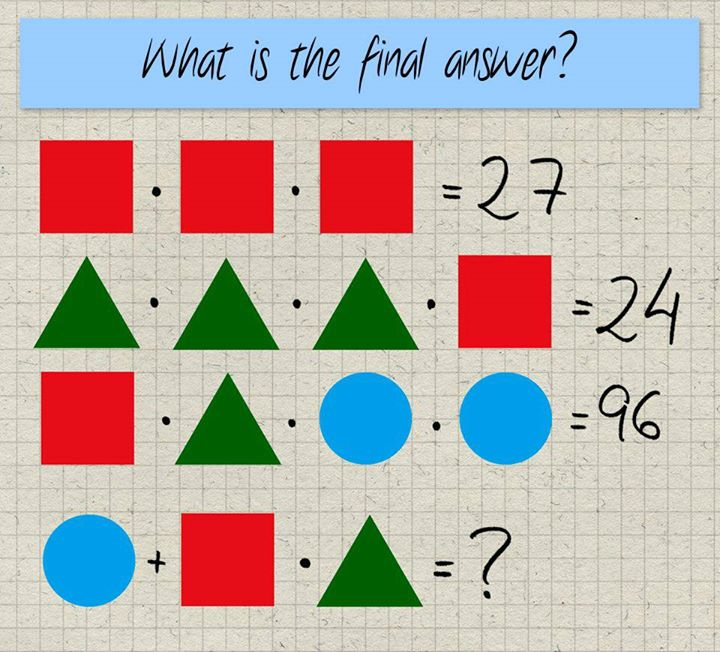 "The answers to the trivia question are 10 and 2. The first important function that everyone forget's about is the ""order of operations"" which is ""Parentheses, Exponents, Multiplication and Division,… continue reading •••"