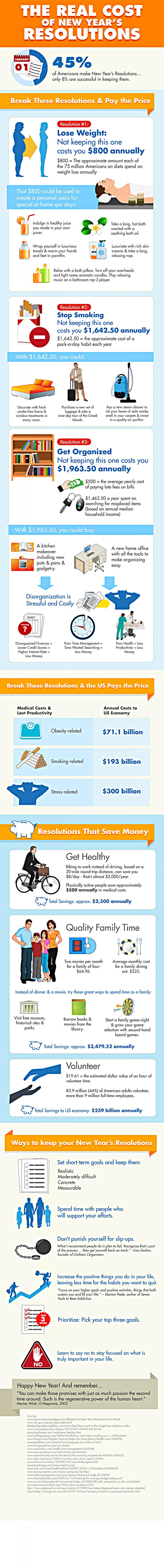 cost-of-new-years-resolutions